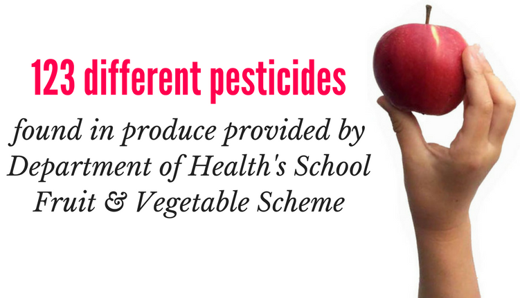 123 different pesticides found in school fruit