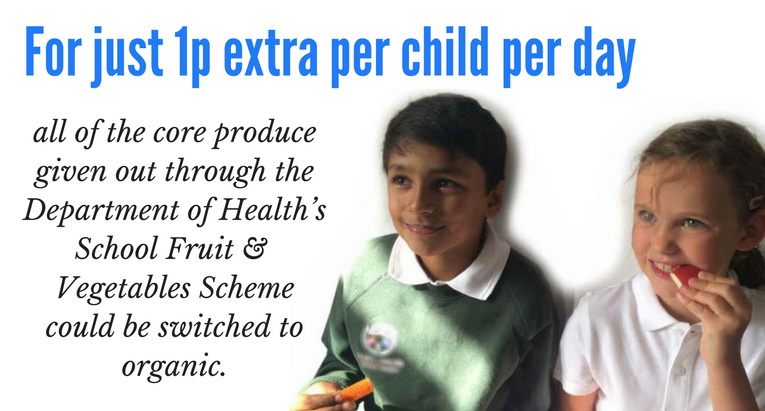 1p extra per day for organic