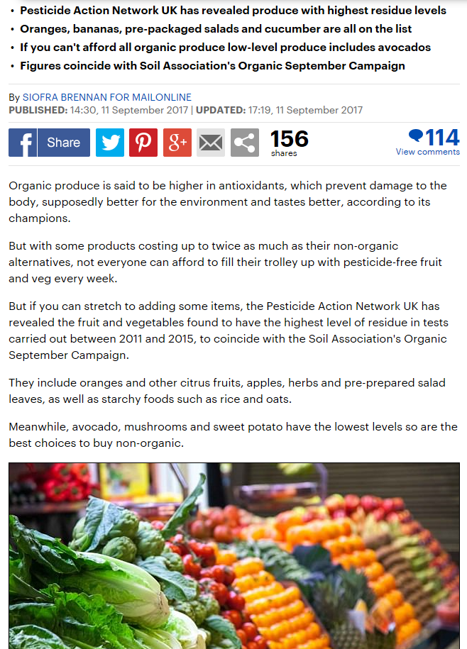 Daily Mail - The 20 foods worth splashing out on to buy organic