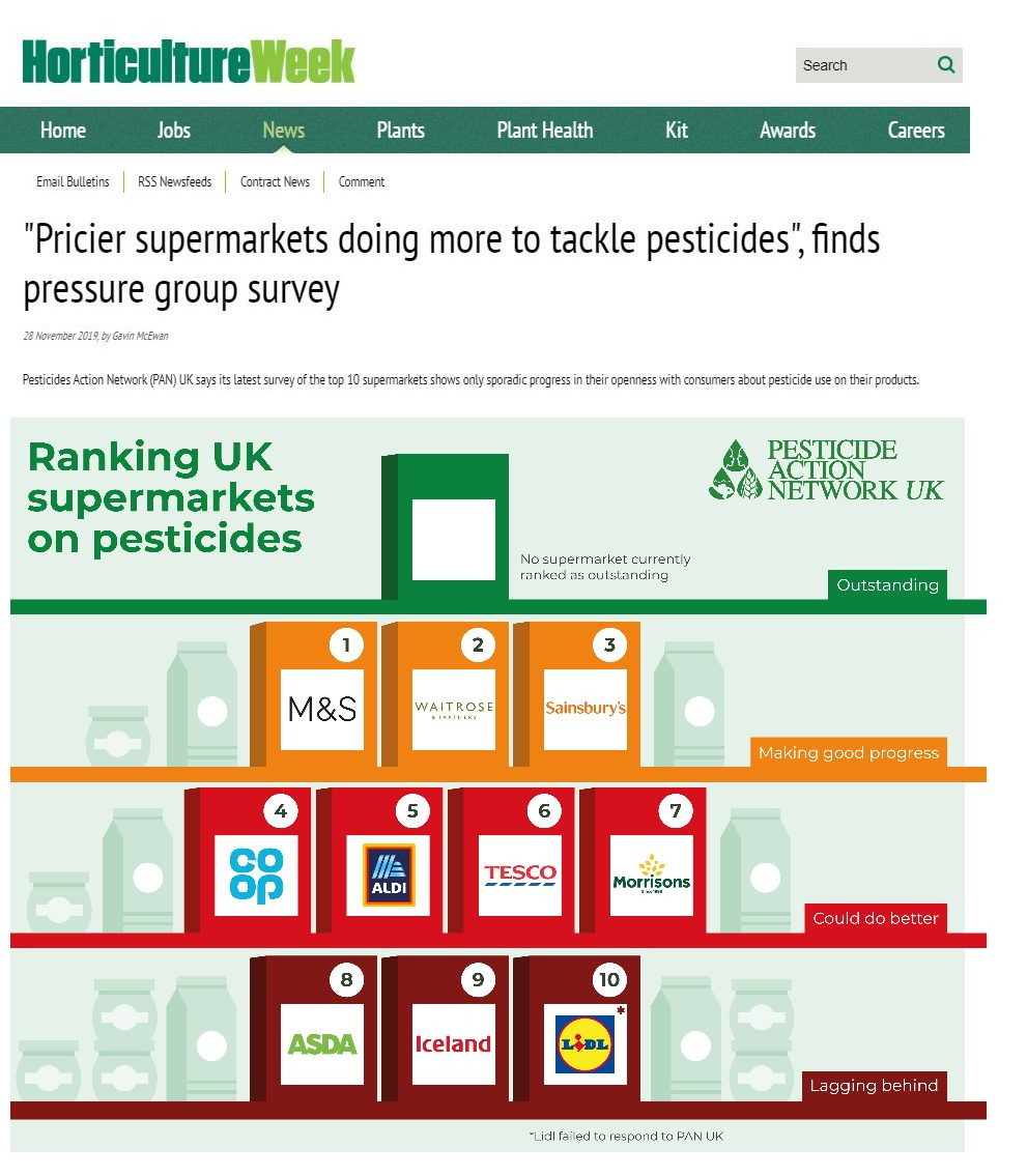 Horticulture Week - Pricier supermarkets doing more to tackle pesticides