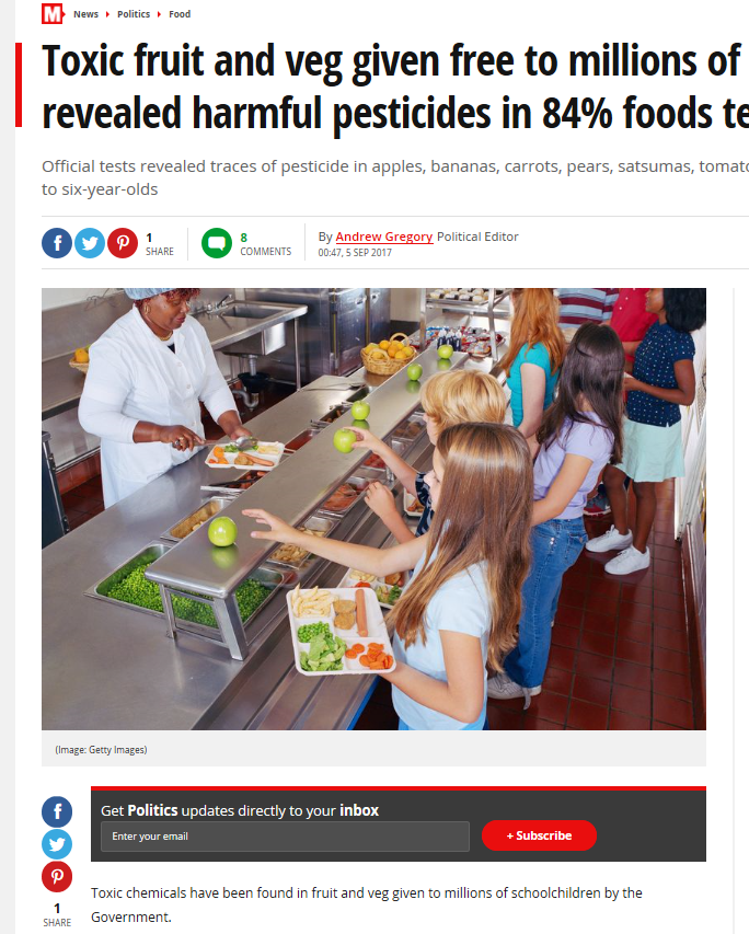 The Mirror - Toxic fruit and veg given free to millions of pupils as it's revealed harmful pesticides in 84% foods tested
