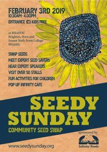 Seedy Sunday in Brighton