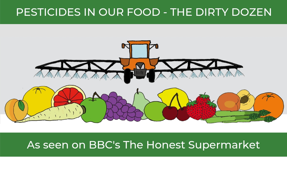 The Dirty Dozen as seen on BBC's The Honest Supermarket